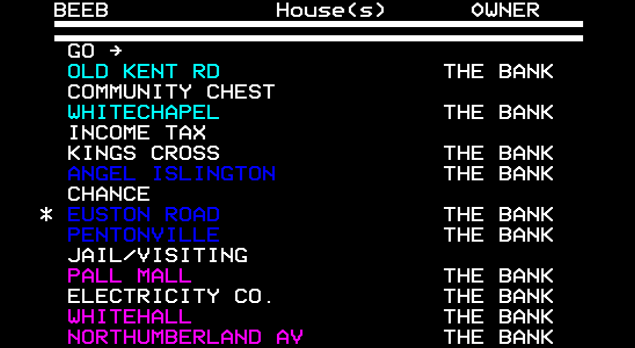 The BBC Micro wasn't too graphically impressive, so this is what the board looked like in its version of Monopoly.